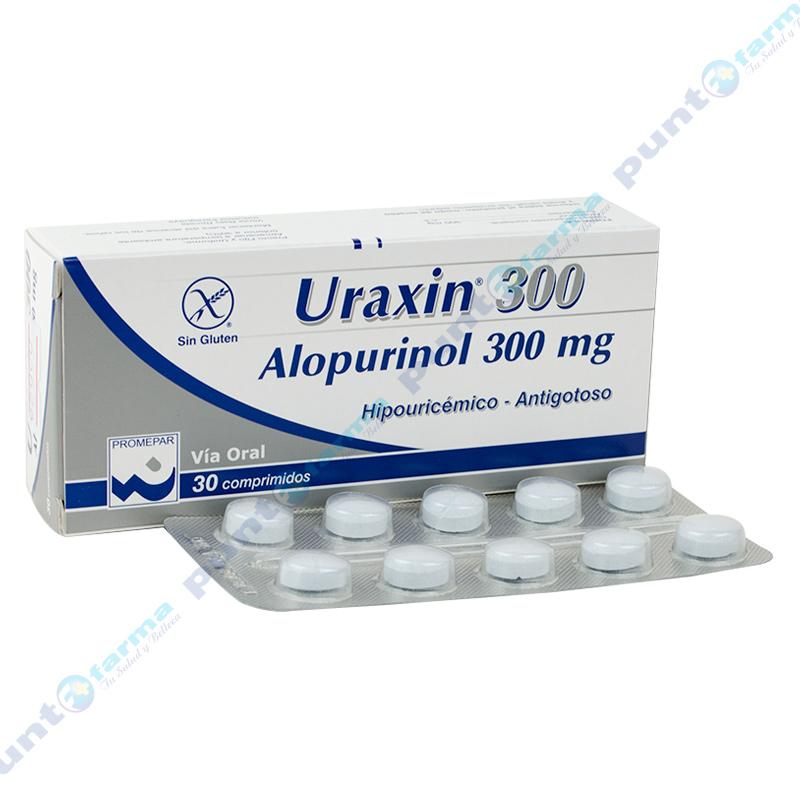 disfunción eréctil alopurinol